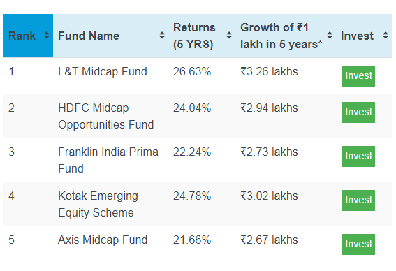 What are the best Indian stocks for 2019? - Quora