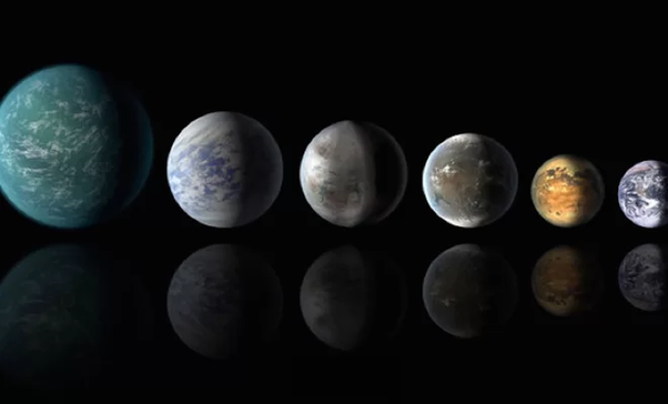 A Picture Of Earth And Artists Interpretations Several Exoplanets That Could Be Like Our Own From Left Impressions Kepler 22b 69c