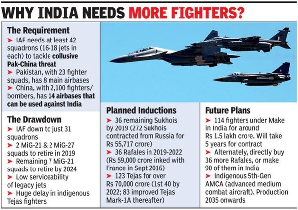 What are the differences between Rafale and F16? - Quora