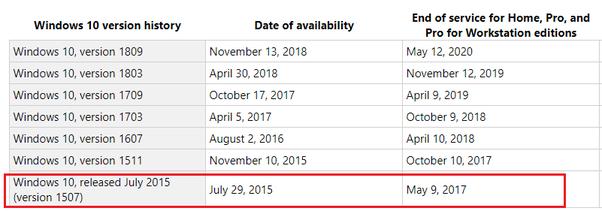 Is Windows 10 TH1 (version 1507) still worth it in 2019? - Quora