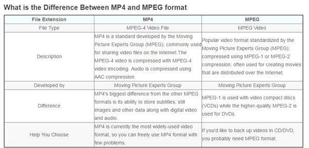 how to turn mp4 video into mp3