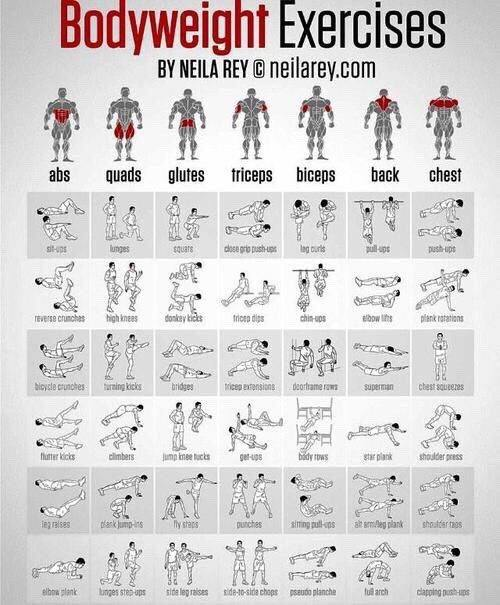 Find The Most Effective Combination Of Bodyweight Exercises For You By Experimenting And Importantly Finishing Them