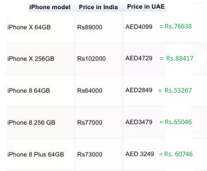 Are mobile phones cheap in Dubai? - Quora