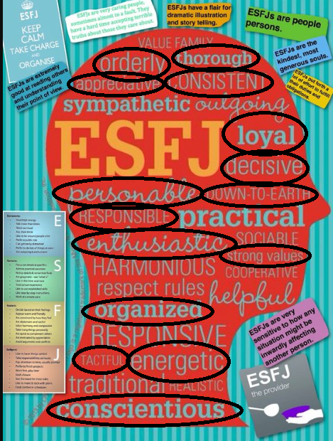 What are the strong points for the unlikely INTJ ESFJ couple