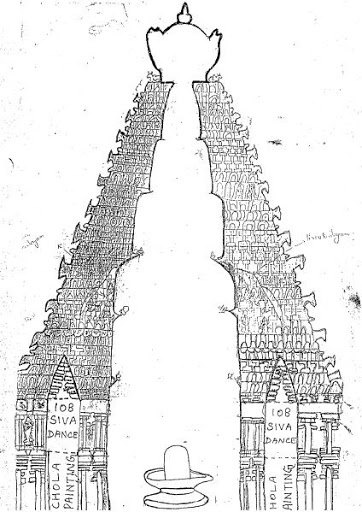 How did cholas lift 80 tons of granite to a 216 foot tower gopuram the temple even survived 6 earthquakes malvernweather Image collections