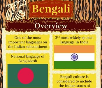 Is Bangla a daughter of Sanskrit? - Quora