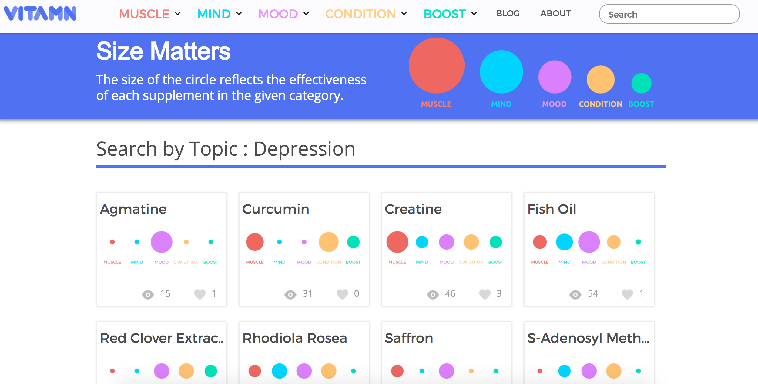 Is there any good vitamins for depression? - Quora