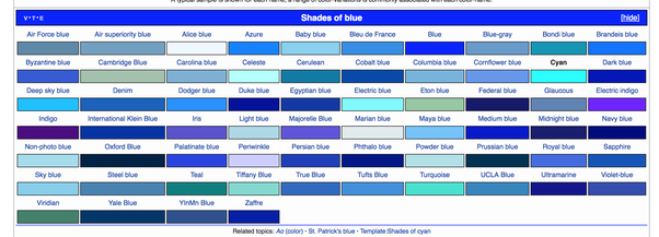 Why Do Some Languages Have Different Names For Different Shades Of Blue Could There Be A Lost Gene Variant That Allowed Greater Color Differentiation Quora