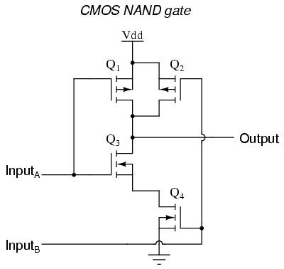 What is the switching circuit of NAND gate Quora