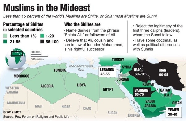 Which Islamic Countries Are Predominantly Sunni Or Shia Quora - Islamic population in world