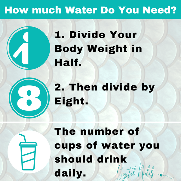 how much does water help you lose weight