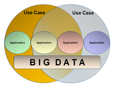 How is nodejs used in big data quora how is nodejs used in big data ccuart Gallery