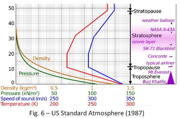 chart shows heat flow - 806×528
