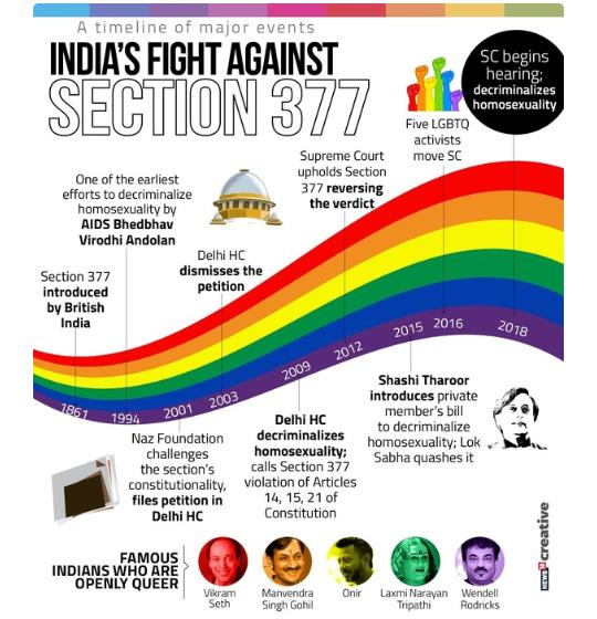landmark judgements of supreme court of india pdf