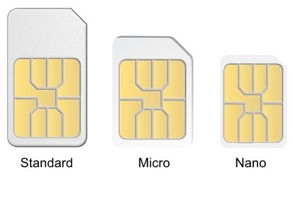 what phones use a nano sim card quora