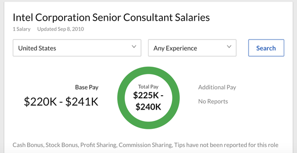 How much does a senior fellow at Intel make? - Quora