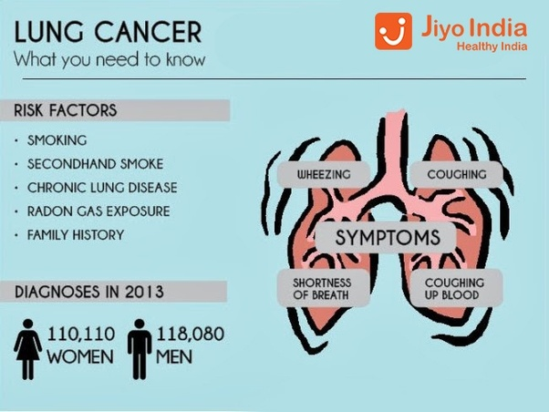 Which hospital is good for lung cancer treatment in India
