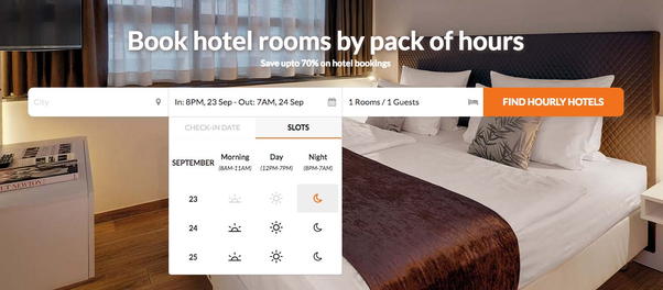 How Does The Mistay Slot Based Hotel Booking Work Quora