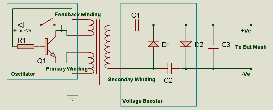 Explain the working of the circuit of a Mosquito Zapper bat