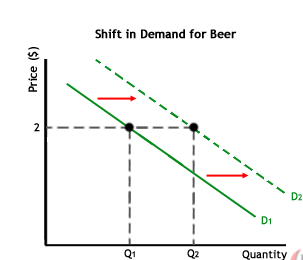 law of supply and demand definition