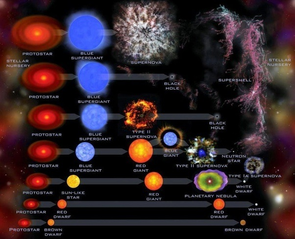 If every star in the visible universe was compressed into a single ...