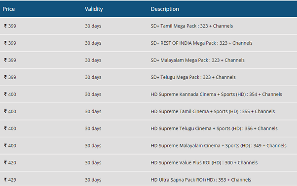 What are the best package offers for Sun Direct DTH? - Quora