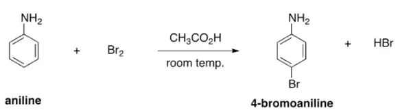 synthesis of salicylic acid and potentiometric Titration of synthesized aspirin a continuation of the aspirin synthesis lab  of your product from the aspirin synthesis using an acid-  residual salicylic acid.