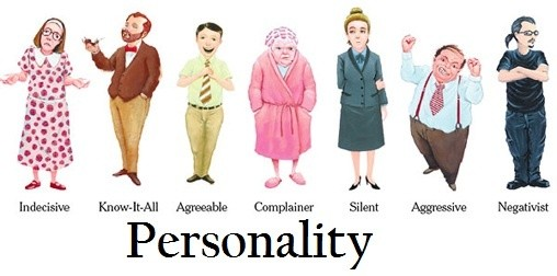 Indecisive personality