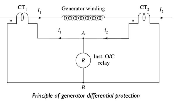 What is a differential relay? - Quora