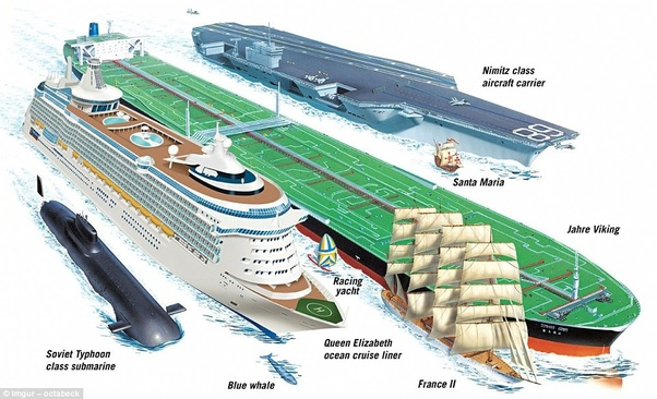 Which Is Bigger The Largest Cruise Ship Or The Largest