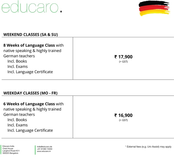 What Is The Cost To Learn German Language Quora