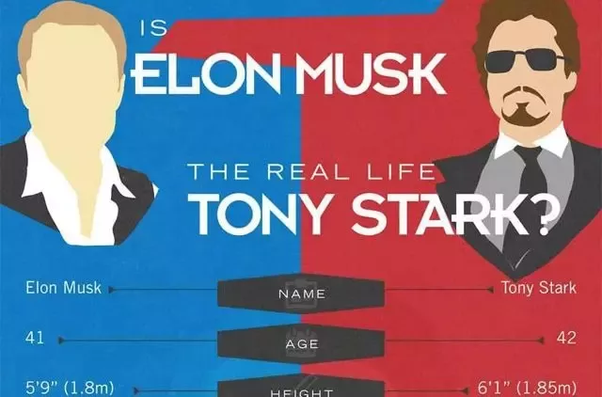 Elon musk cameo