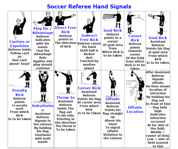 What Is The Referee Signal For Holding In Soccer Is There