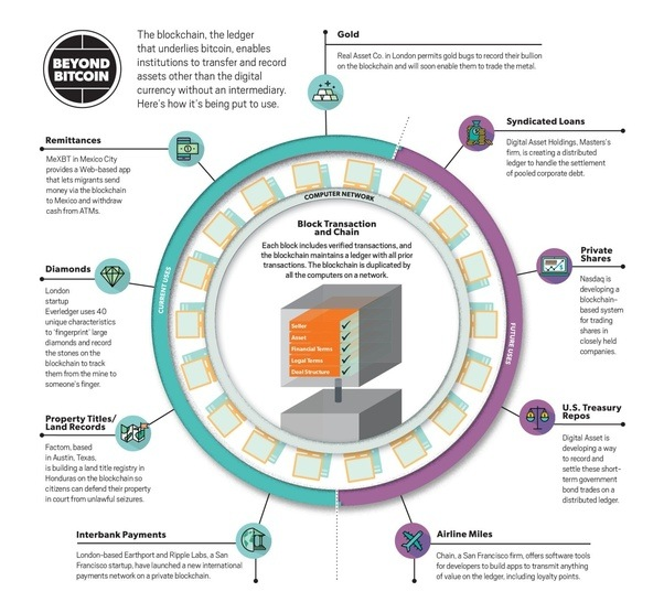 Tjournal bitcoin charts