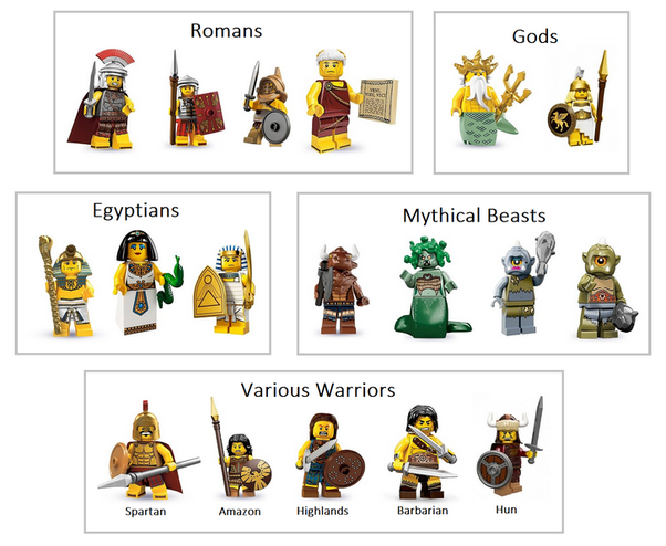How come there are no ancient world themed Lego sets? - Quora
