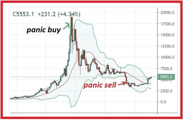 will bitcoin be overtaken