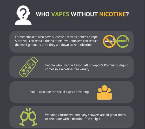 Is vaping without nicotine bad for you? - Quora