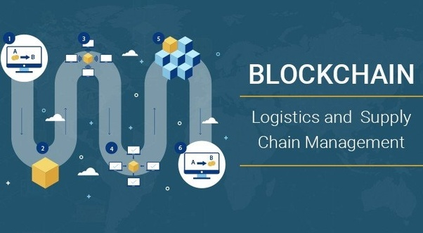 Technology Management Image: How Will Blockchain Technology Impact The Logistics