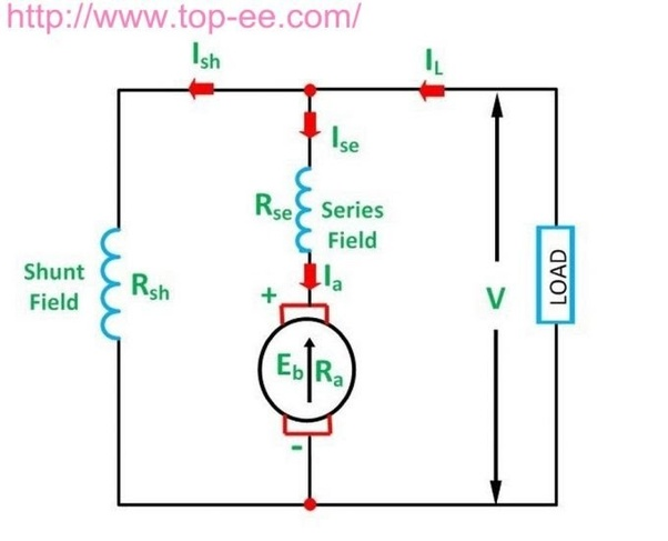 shunt motor diagram trusted wiring diagram dc series motor schematic what are the applications of a long shunt in a dc motor? quora shunt motor wiring diagram shunt motor diagram