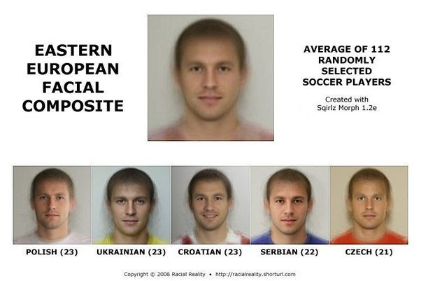 Eastern european facial