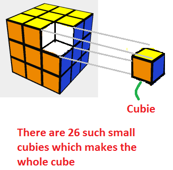 How to solve a Rubik's Cube - Quora