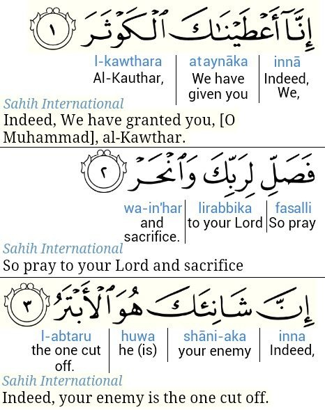 Which Surah is the shortest? - Quora