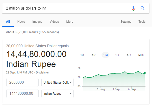 Dollar To Inr Currency Converter