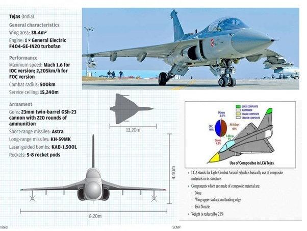 What are the chances of Malaysia buying PAC JF-17 Thunder