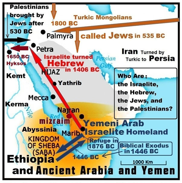 The origin of the word jew