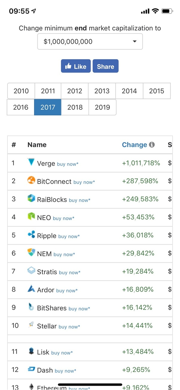 top 10 cryptocurrency 2021