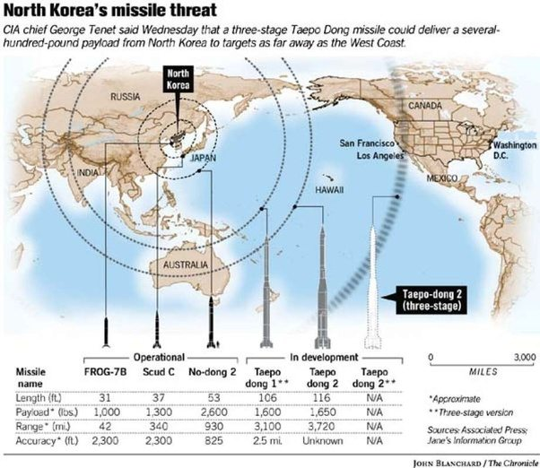 How safe is canada in a war between north korea and the usa quora a strike against vancouver could happen but is less likely than a strike against hawaii or the continental united states source north korea gumiabroncs Choice Image