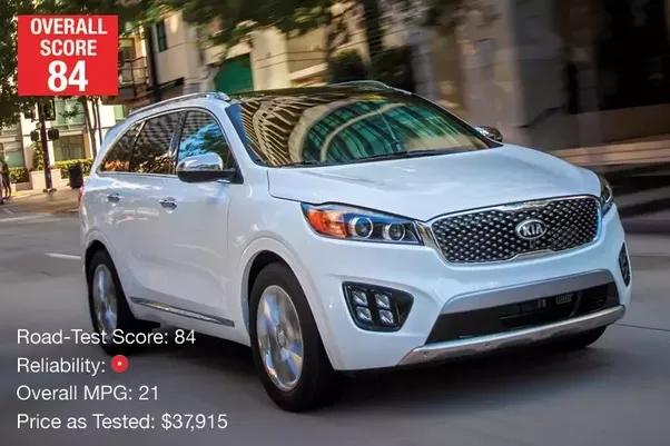 Perfect Best Midsized SUV: Kia Sorento