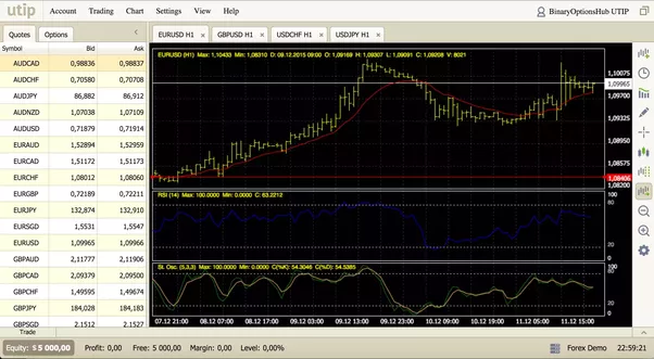 Reddit binary options trading system review