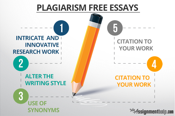 Buy a classification essay about sports